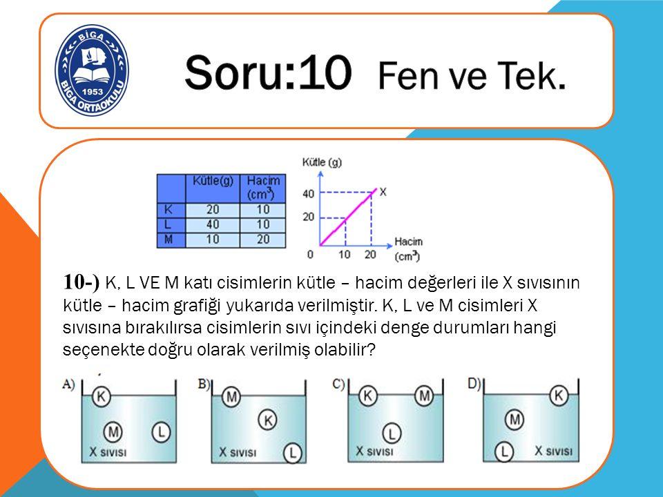 10-) K, L VE M katı cisimlerin kütle – hacim değerleri ile X sıvısının kütle – hacim grafiği yukarıda verilmiştir.