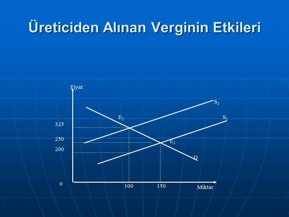 Üreticiden Alınan Verginin Etkileri Miktar Fiyat 0 S 2 D 325 250 200 150 100 E 1 S1S1 E2E2