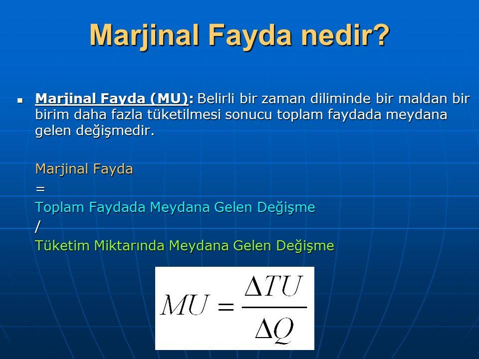 Marjinal Fayda nedir? Marjinal Fayda (MU): Belirli bir zaman diliminde bir maldan bir birim daha fazla tüketilmesi sonucu toplam faydada meydana gelen
