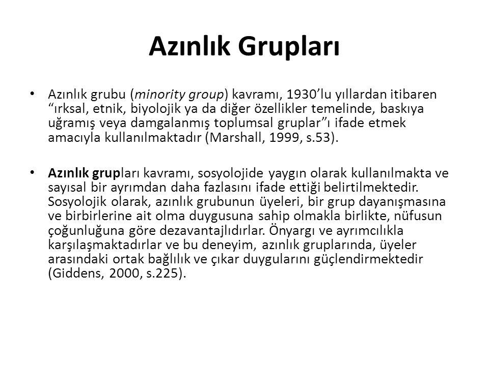 Azınlık Grupları Azınlık grubu (minority group) kavramı, 1930'lu yıllardan itibaren ırksal, etnik, biyolojik ya da diğer özellikler temelinde, baskıya uğramış veya damgalanmış toplumsal gruplar ı ifade etmek amacıyla kullanılmaktadır (Marshall, 1999, s.53).