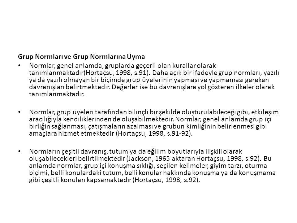 Grup Normları ve Grup Normlarına Uyma Normlar, genel anlamda, gruplarda geçerli olan kurallar olarak tanımlanmaktadır(Hortaçsu, 1998, s.91).