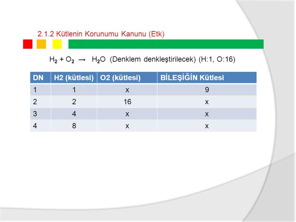 2.1.2 Kütlenin Korunumu Kanunu (Etk) DNH2 (kütlesi)O2 (kütlesi)BİLEŞİĞİN Kütlesi 11x9 2216x 34xx 48xx H 2 + O 2 → H 2 O (Denklem denkleştirilecek) (H:1, O:16)