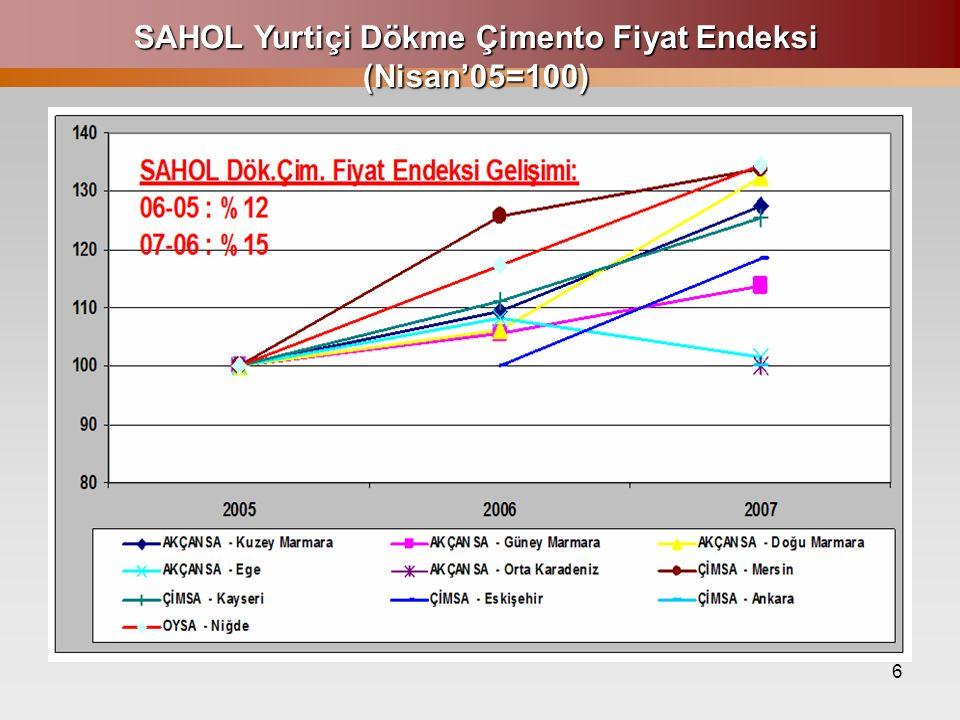 6 SAHOL Yurtiçi Dökme Çimento Fiyat Endeksi (Nisan'05=100)