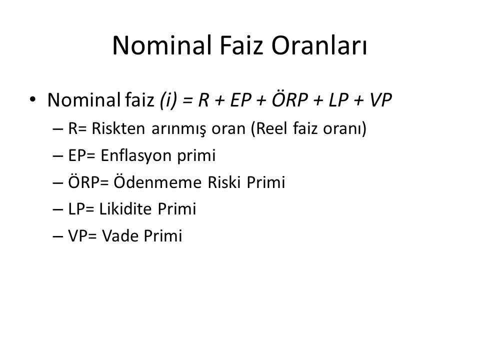 Nominal Faiz Oranları Nominal faiz (i) = R + EP + ÖRP + LP + VP – R= Riskten arınmış oran (Reel faiz oranı) – EP= Enflasyon primi – ÖRP= Ödenmeme Risk