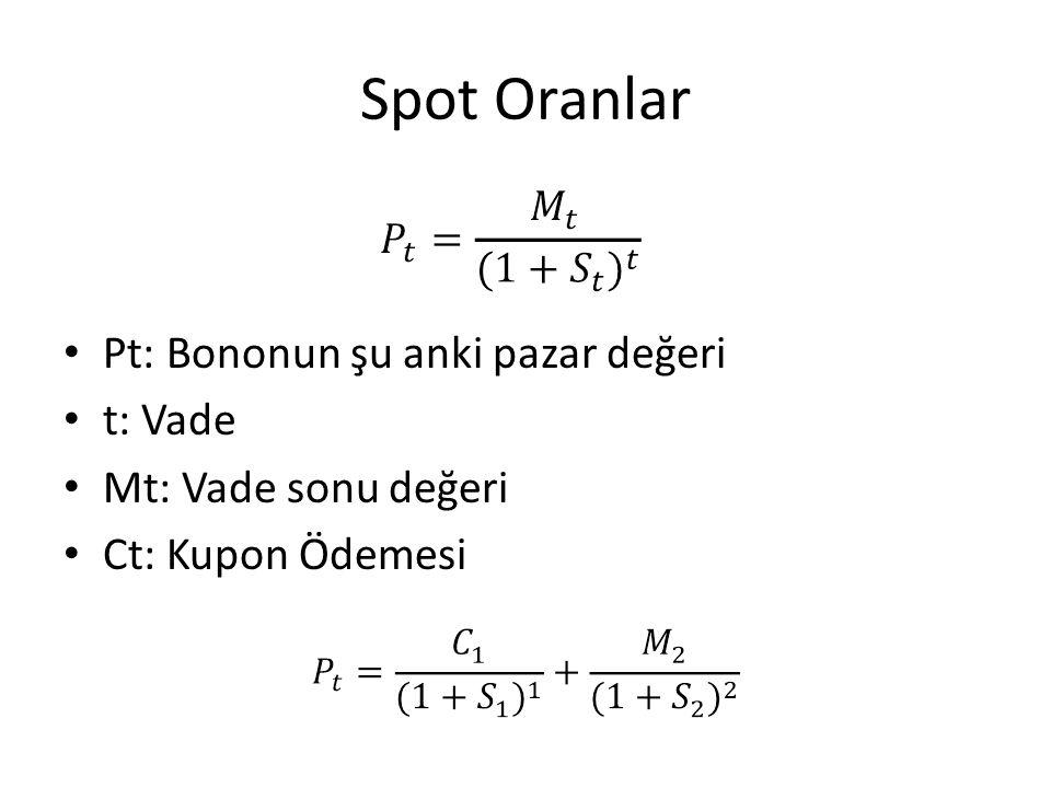 Spot Oranlar Pt: Bononun şu anki pazar değeri t: Vade Mt: Vade sonu değeri Ct: Kupon Ödemesi