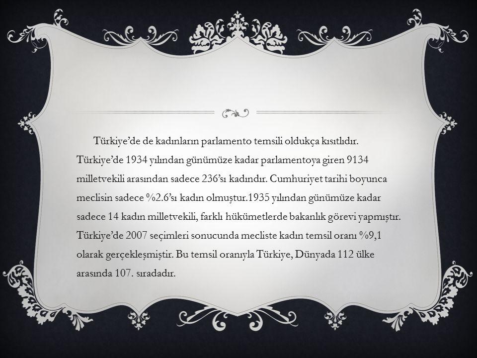 Türkiye'de de kadınların parlamento temsili oldukça kısıtlıdır. Türkiye'de 1934 yılından günümüze kadar parlamentoya giren 9134 milletvekili arasından