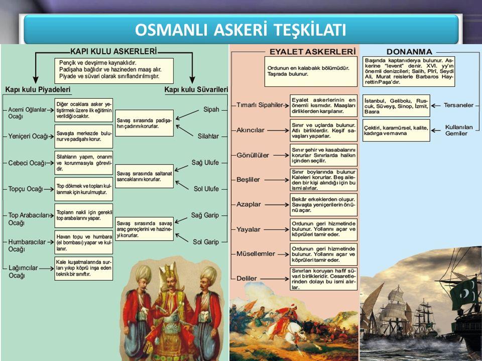 OSMANLI ASKERİ TEŞKİLATI