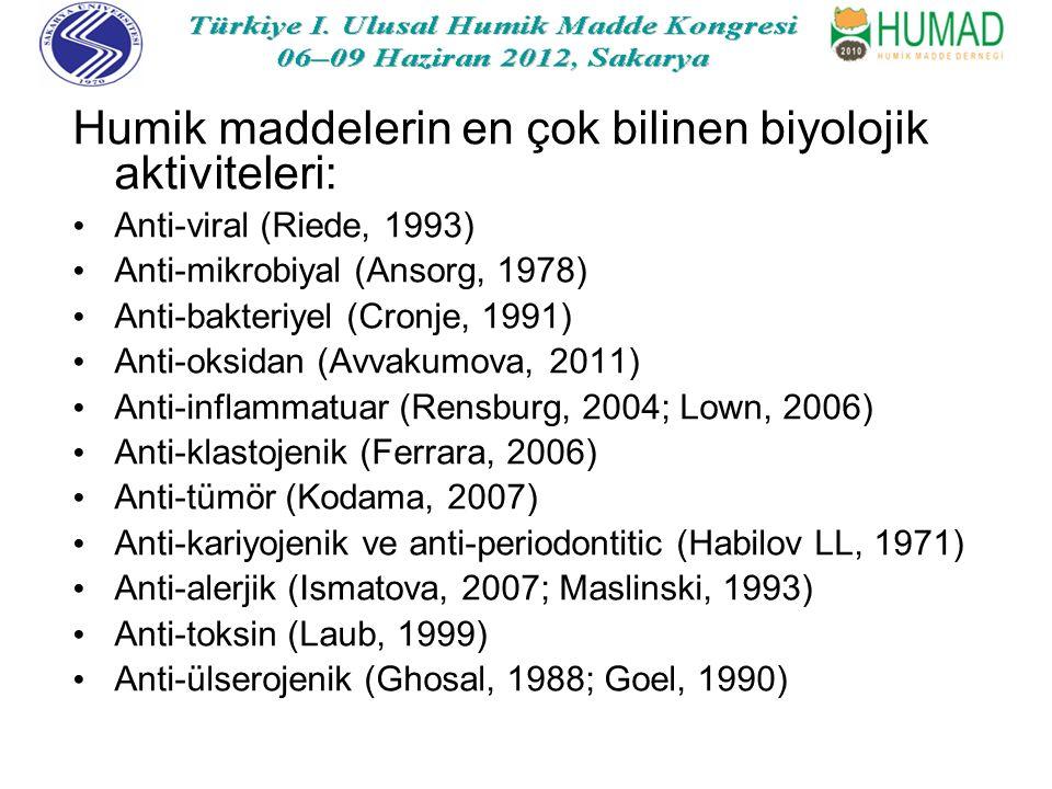 Humik maddelerin en çok bilinen biyolojik aktiviteleri: Anti-viral (Riede, 1993) Anti-mikrobiyal (Ansorg, 1978) Anti-bakteriyel (Cronje, 1991) Anti-oksidan (Avvakumova, 2011) Anti-inflammatuar (Rensburg, 2004; Lown, 2006) Anti-klastojenik (Ferrara, 2006) Anti-tümör (Kodama, 2007) Anti-kariyojenik ve anti-periodontitic (Habilov LL, 1971) Anti-alerjik (Ismatova, 2007; Maslinski, 1993) Anti-toksin (Laub, 1999) Anti-ülserojenik (Ghosal, 1988; Goel, 1990)
