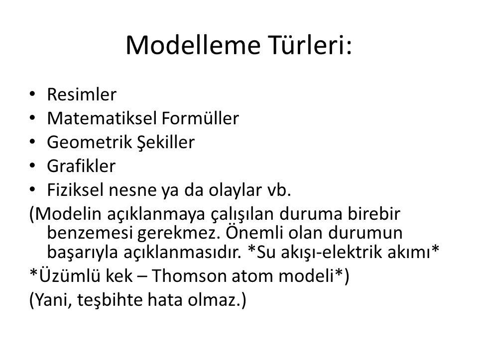 Modelleme Türleri: Resimler Matematiksel Formüller Geometrik Şekiller Grafikler Fiziksel nesne ya da olaylar vb. (Modelin açıklanmaya çalışılan duruma
