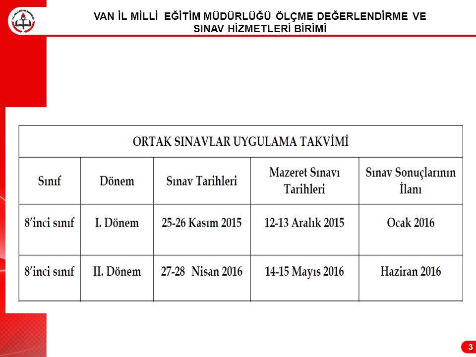 24 ORTAK SINAVLARIN UYGULANMASI.Ortak sınavlar, ülke genelinde olağanüstü haller dışında öğrencilerin öğrenim gördükleri okullarda Türkiye saatiyle 09.00, 10.10 ve 11.20'de başlayacak ve aynı anda yapılacaktır.