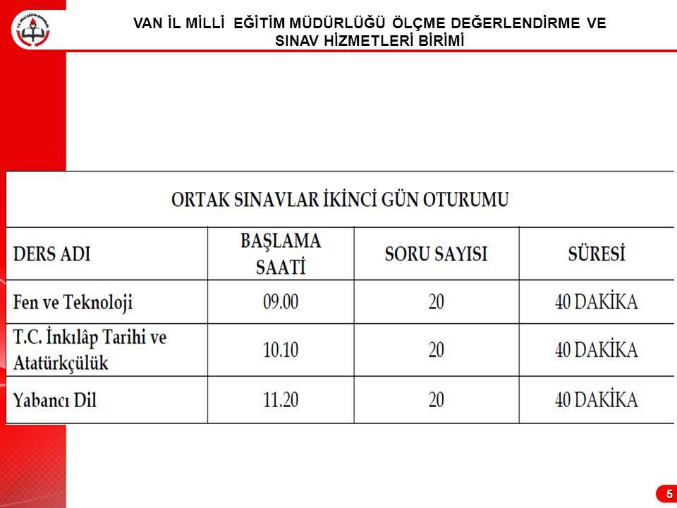6.Ortaokulların 8'inci sınıflarında Türkçe, matematik, fen ve teknoloji, din kültürü ve ahlak bilgisi, T.C.