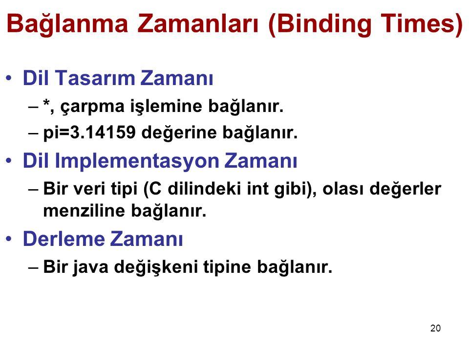 20 Bağlanma Zamanları (Binding Times) Dil Tasarım Zamanı –*, çarpma işlemine bağlanır. –pi=3.14159 değerine bağlanır. Dil Implementasyon Zamanı –Bir v
