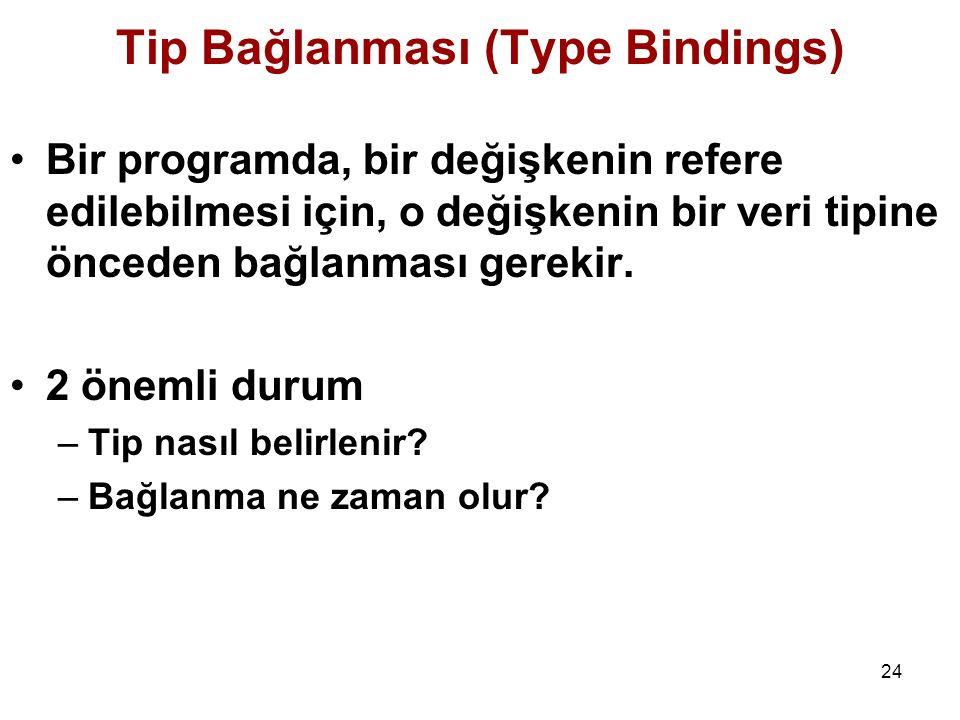 24 Tip Bağlanması (Type Bindings) Bir programda, bir değişkenin refere edilebilmesi için, o değişkenin bir veri tipine önceden bağlanması gerekir. 2 ö
