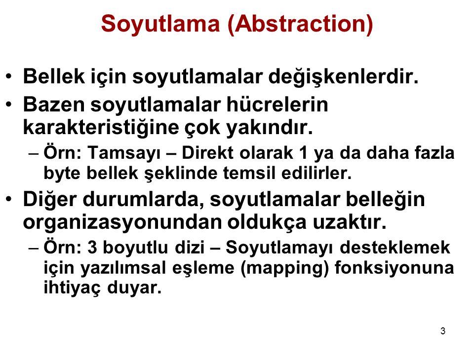 3 Soyutlama (Abstraction) Bellek için soyutlamalar değişkenlerdir. Bazen soyutlamalar hücrelerin karakteristiğine çok yakındır. –Örn: Tamsayı – Direkt
