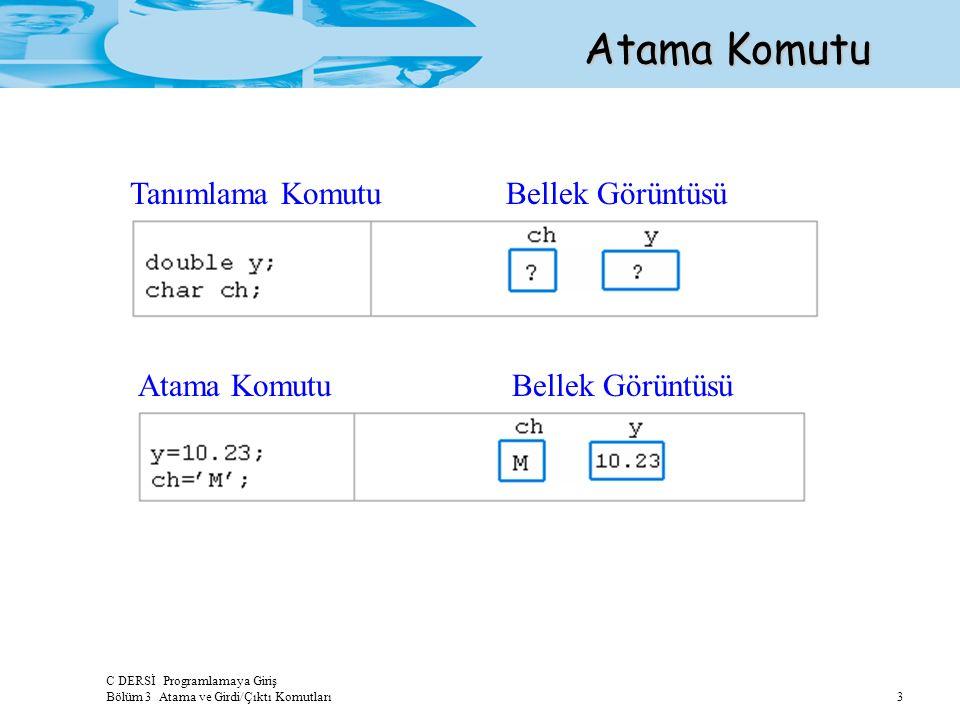 C DERSİ Programlamaya Giriş Bölüm 3 Atama ve Girdi/Çıktı Komutları 14 Çıktı Fonksiyonu – printf() printf() fonksiyonu program sonuçlarının ekranda gösterilmesini sağlayan bir kütüphane fonksiyonudur.