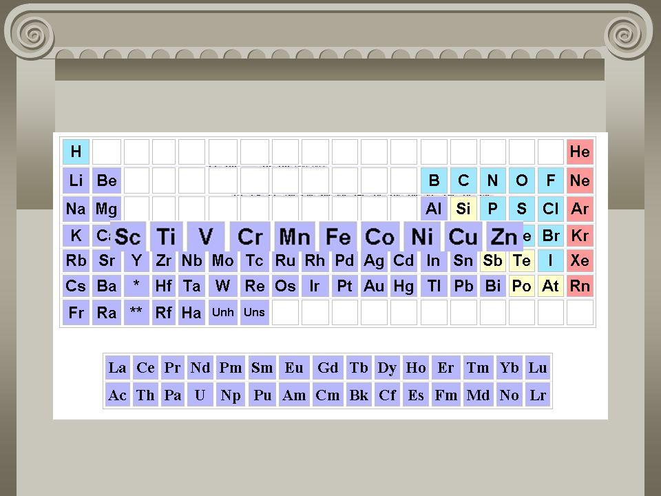 DÖRDÜNCÜ SIRA GEÇİŞ ELEMENTLERİ Buraya kadar incelediğimiz gruplar ve sırada değerlik elektronları s ya da p orbitallerinde bulunuyordu.Yani a gruplar
