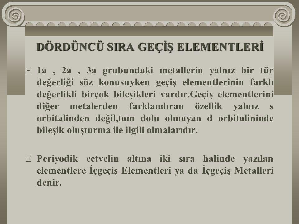 DÖRDÜNCÜ SIRA GEÇİŞ ELEMENTLERİ Ξ Dördüncü sıra geçiş elementleri:Se, Ti, V, Cr, Mn, Fe, Co,Ni, Cu, Zn. Ξ Tümü metaldir. Ξ 1a ve 2a grubu metallerinde