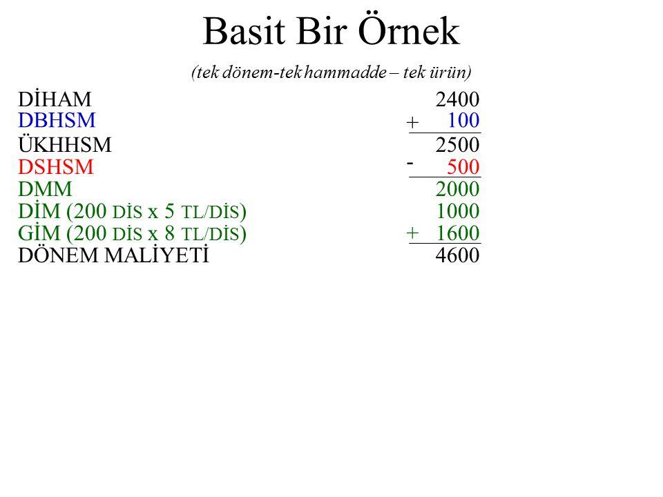 Basit Bir Örnek (tek dönem-tek hammadde – tek ürün) DBHSM100 DİHAM2400 + ÜKHHSM2500 DSHSM500 - DMM2000 DİM (200 DİS x 5 TL/DİS )1000 GİM (200 DİS x 8