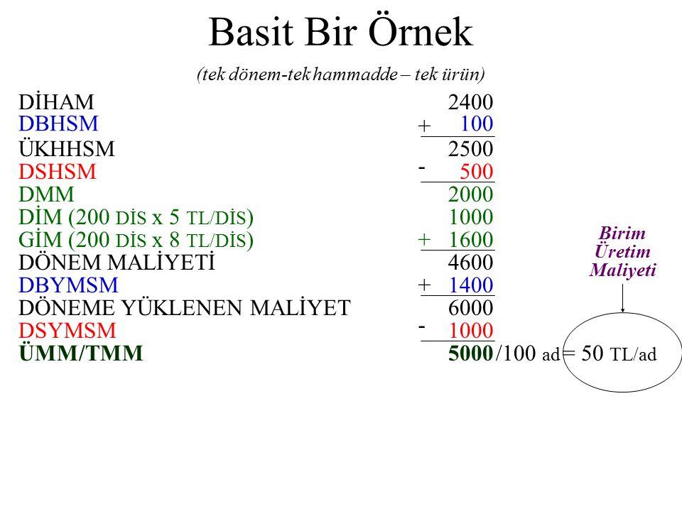 Basit Bir Örnek (tek dönem-tek hammadde – tek ürün) DBYMSM1400 + DÖNEME YÜKLENEN MALİYET6000 DSYMSM1000 - ÜMM/TMM5000/100 ad = 50 TL/ad Birim Üretim M