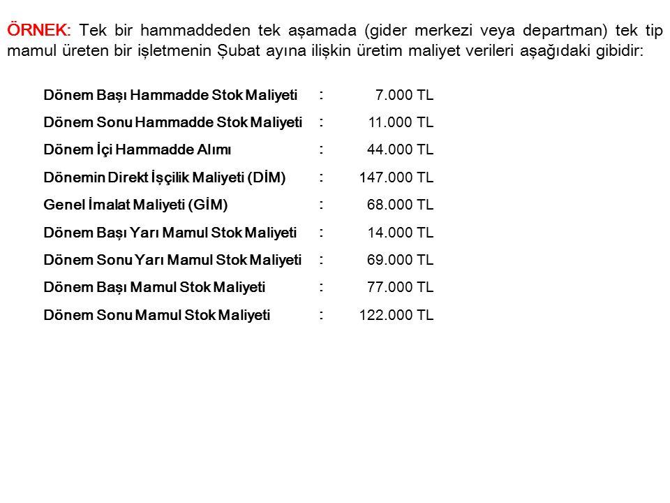 Dönem Başı Hammadde Stok Maliyeti : 7.000 TL Dönem Sonu Hammadde Stok Maliyeti : 11.000 TL Dönem İçi Hammadde Alım ı : 44.000 TL Dönemin Direkt İşçili