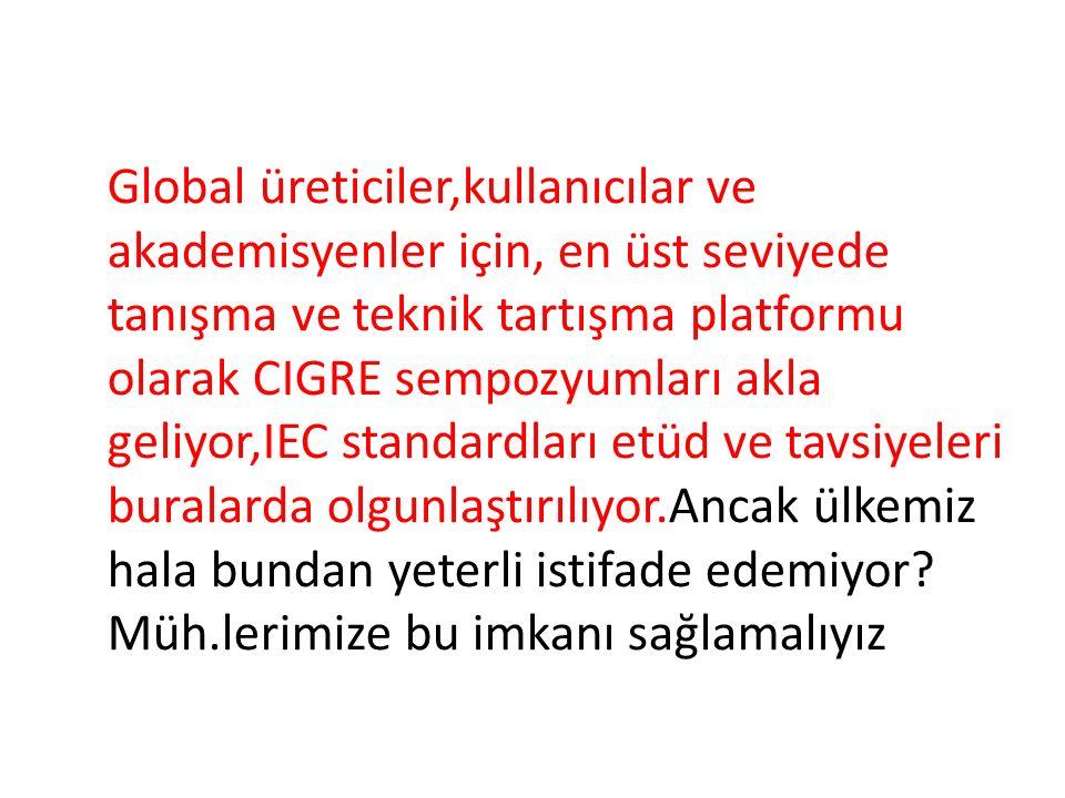 Türkiye'de umudumuz : Üretimin artması,kalitenin yükselmesi, TET/TİM (Turkish Electro Technology) üye 7500 firmanın 2023 de 45 milyar Dollar ürün ihraç etmesi(2011 de 6,2 milyardı), İhracatın teknoloji yoğun hale gelmesi, Genç Müh.