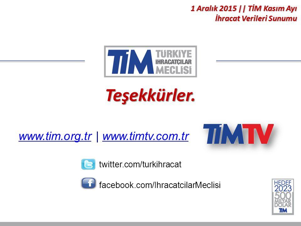 Teşekkürler. twitter.com/turkihracat facebook.com/IhracatcilarMeclisi www.tim.org.trwww.tim.org.tr | www.timtv.com.trwww.timtv.com.tr 1 Aralık 2015 ||