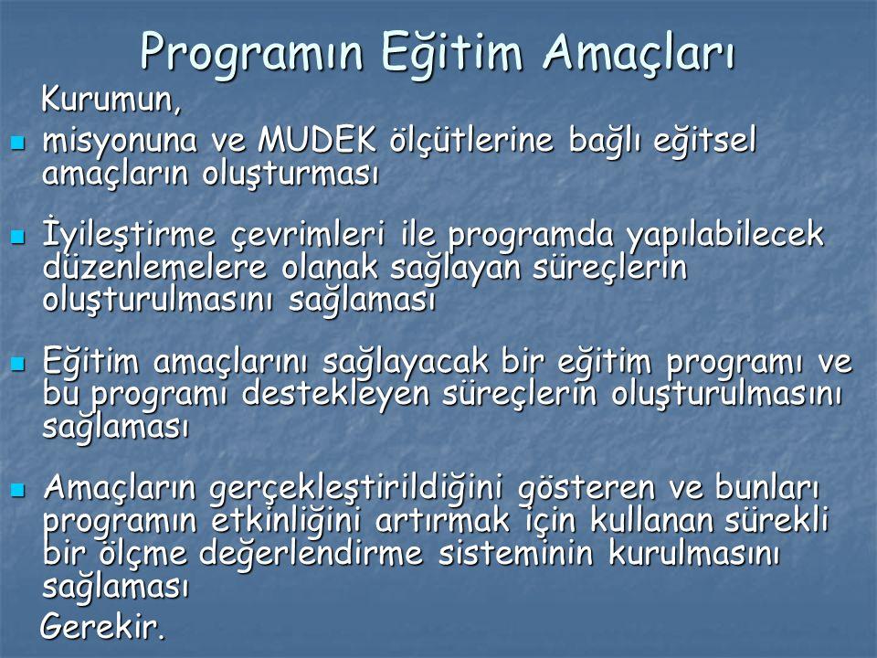 Programın Eğitim Amaçları Kurumun, Kurumun, misyonuna ve MUDEK ölçütlerine bağlı eğitsel amaçların oluşturması misyonuna ve MUDEK ölçütlerine bağlı eğitsel amaçların oluşturması İyileştirme çevrimleri ile programda yapılabilecek düzenlemelere olanak sağlayan süreçlerin oluşturulmasını sağlaması İyileştirme çevrimleri ile programda yapılabilecek düzenlemelere olanak sağlayan süreçlerin oluşturulmasını sağlaması Eğitim amaçlarını sağlayacak bir eğitim programı ve bu programı destekleyen süreçlerin oluşturulmasını sağlaması Eğitim amaçlarını sağlayacak bir eğitim programı ve bu programı destekleyen süreçlerin oluşturulmasını sağlaması Amaçların gerçekleştirildiğini gösteren ve bunları programın etkinliğini artırmak için kullanan sürekli bir ölçme değerlendirme sisteminin kurulmasını sağlaması Amaçların gerçekleştirildiğini gösteren ve bunları programın etkinliğini artırmak için kullanan sürekli bir ölçme değerlendirme sisteminin kurulmasını sağlaması Gerekir.