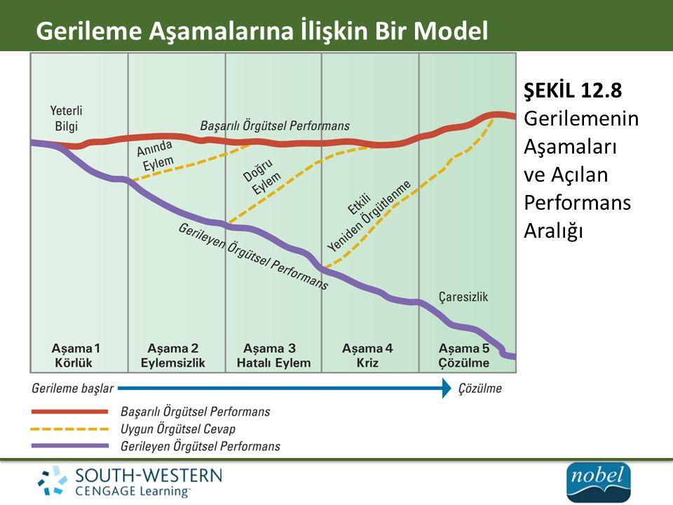 Gerileme Aşamalarına İlişkin Bir Model ŞEKİL 12.8 Gerilemenin Aşamaları ve Açılan Performans Aralığı