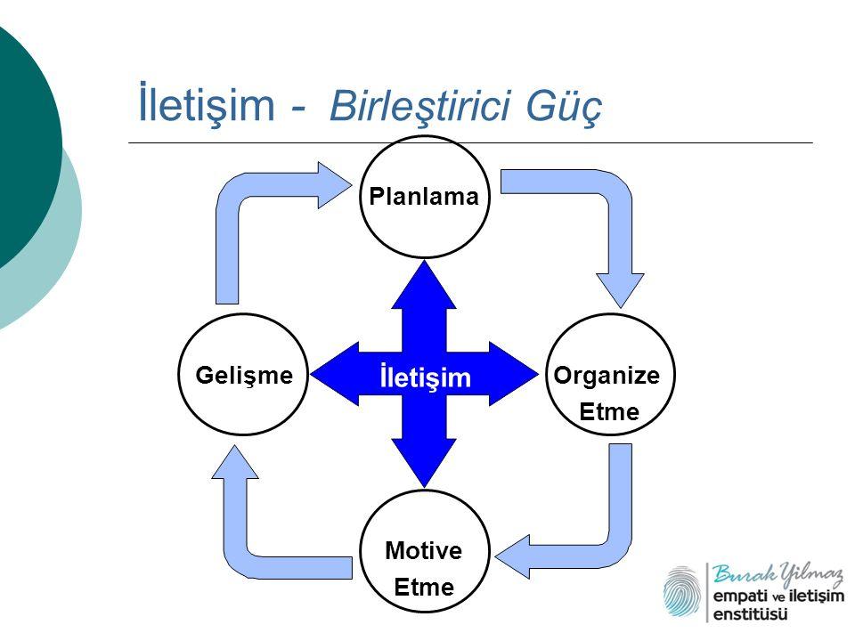 İletişim - Birleştirici Güç Planlama Organize Etme Motive Etme Gelişme İletişim