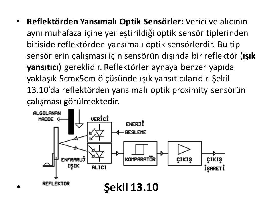 Reflektörden Yansımalı Optik Sensörler: Verici ve alıcının aynı muhafaza içine yerleştirildiği optik sensör tiplerinden biriside reflektörden yansımalı optik sensörlerdir.
