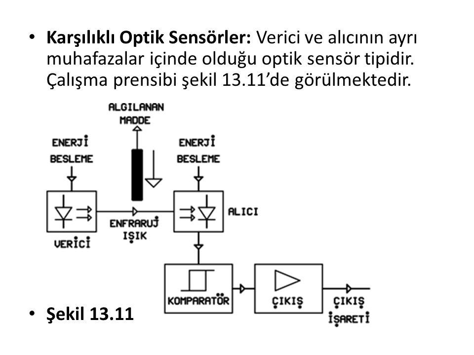 Karşılıklı Optik Sensörler: Verici ve alıcının ayrı muhafazalar içinde olduğu optik sensör tipidir. Çalışma prensibi şekil 13.11'de görülmektedir. Şek