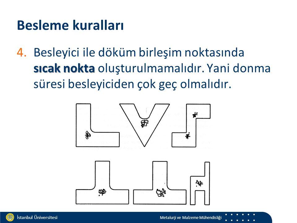 Materials and Chemistry İstanbul Üniversitesi Metalurji ve Malzeme Mühendisliği İstanbul Üniversitesi Metalurji ve Malzeme Mühendisliği Besleme kuralları sıcak nokta 4.Besleyici ile döküm birleşim noktasında sıcak nokta oluşturulmamalıdır.