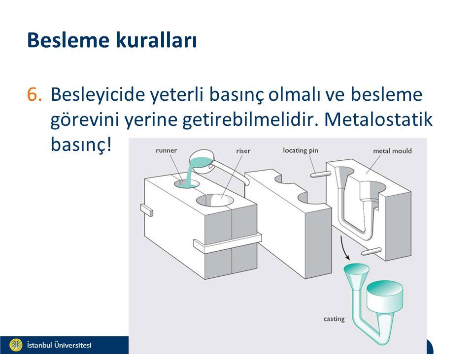 Materials and Chemistry İstanbul Üniversitesi Metalurji ve Malzeme Mühendisliği İstanbul Üniversitesi Metalurji ve Malzeme Mühendisliği Besleme kuralları 6.Besleyicide yeterli basınç olmalı ve besleme görevini yerine getirebilmelidir.