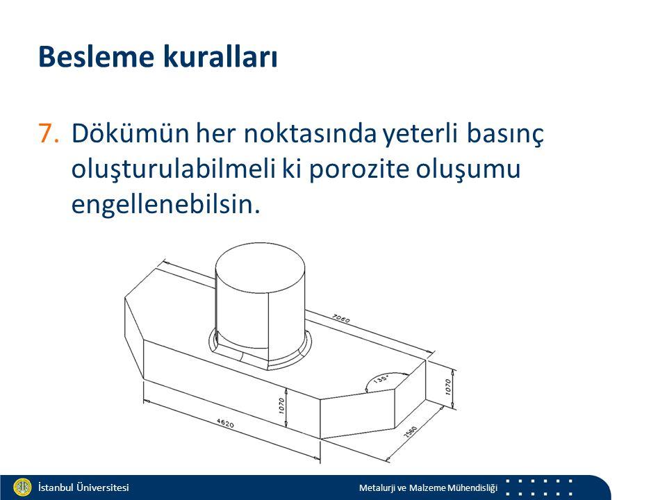 Materials and Chemistry İstanbul Üniversitesi Metalurji ve Malzeme Mühendisliği İstanbul Üniversitesi Metalurji ve Malzeme Mühendisliği Besleme kuralları 7.Dökümün her noktasında yeterli basınç oluşturulabilmeli ki porozite oluşumu engellenebilsin.