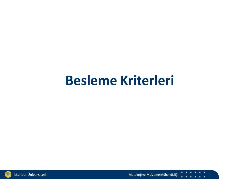 Materials and Chemistry İstanbul Üniversitesi Metalurji ve Malzeme Mühendisliği İstanbul Üniversitesi Metalurji ve Malzeme Mühendisliği Besleme Kriterleri