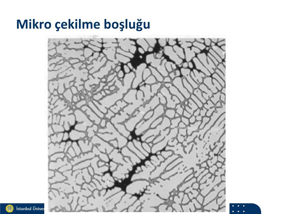 Materials and Chemistry İstanbul Üniversitesi Metalurji ve Malzeme Mühendisliği İstanbul Üniversitesi Metalurji ve Malzeme Mühendisliği Mikro çekilme boşluğu