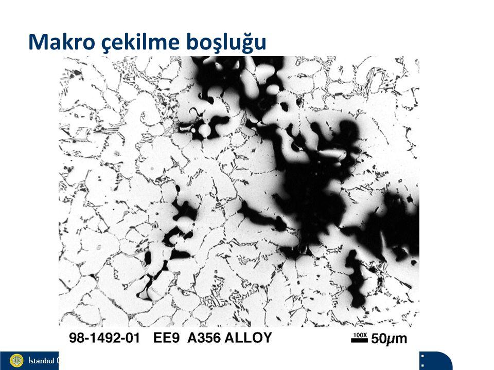 Materials and Chemistry İstanbul Üniversitesi Metalurji ve Malzeme Mühendisliği İstanbul Üniversitesi Metalurji ve Malzeme Mühendisliği Makro çekilme boşluğu