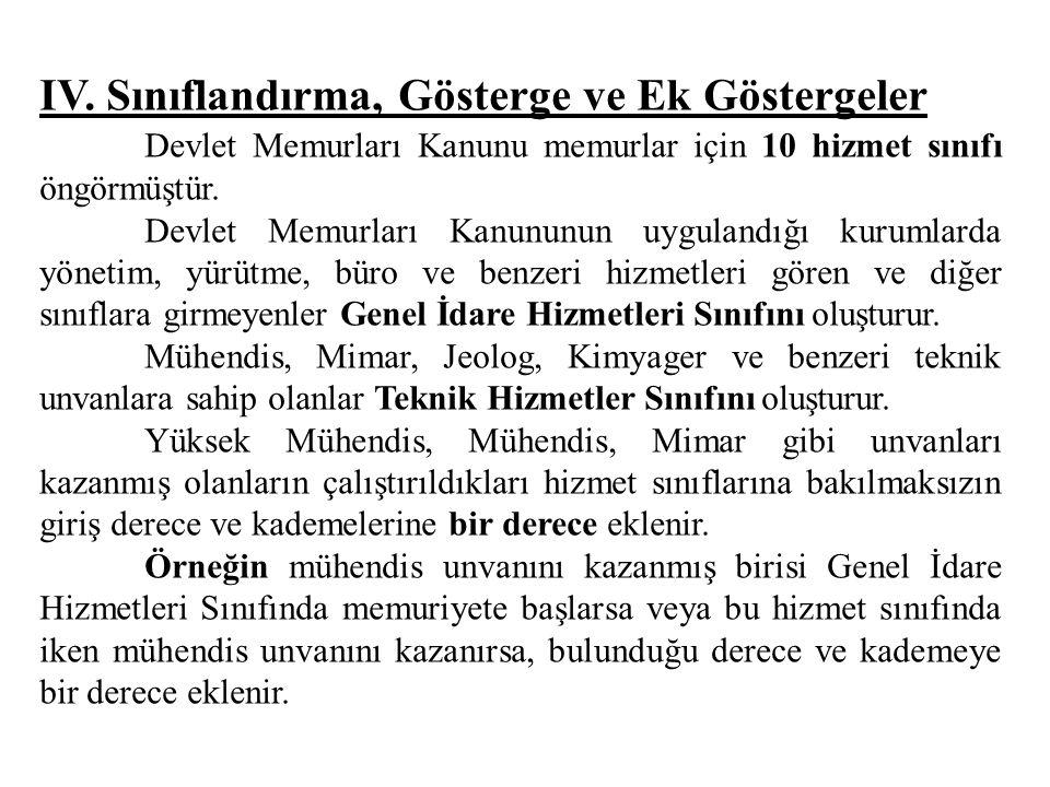 Memurlar Türk Ticaret Kanununa göre, tacir veya esnaf sayılmalarını gerektirecek bir faaliyette bulunamaz, ticaret ve sanayi müesseselerinde görev ala