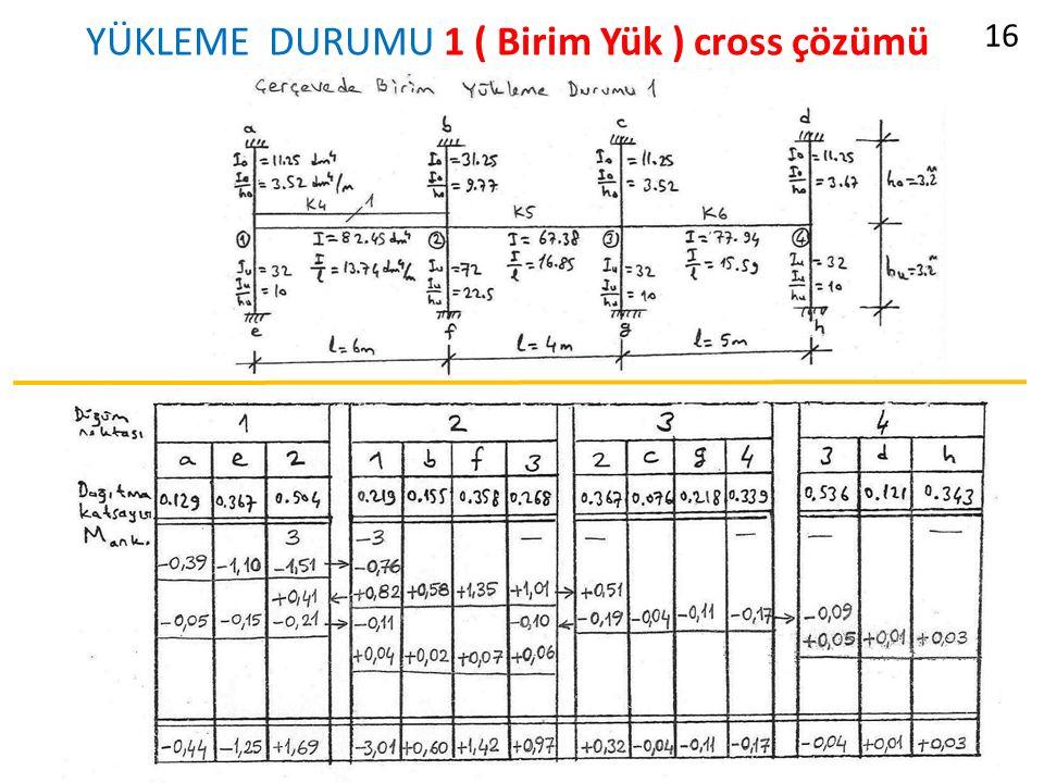 YÜKLEME DURUMU 1 ( Birim Yük ) cross çözümü 16