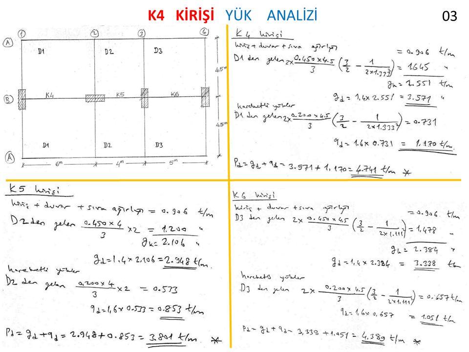 K4 KİRİŞİ YÜK ANALİZİ 03
