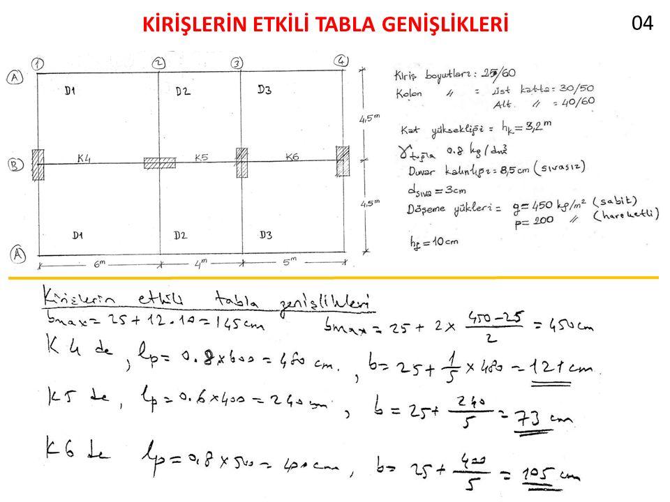 KİRİŞLERİN ETKİLİ TABLA GENİŞLİKLERİ 04