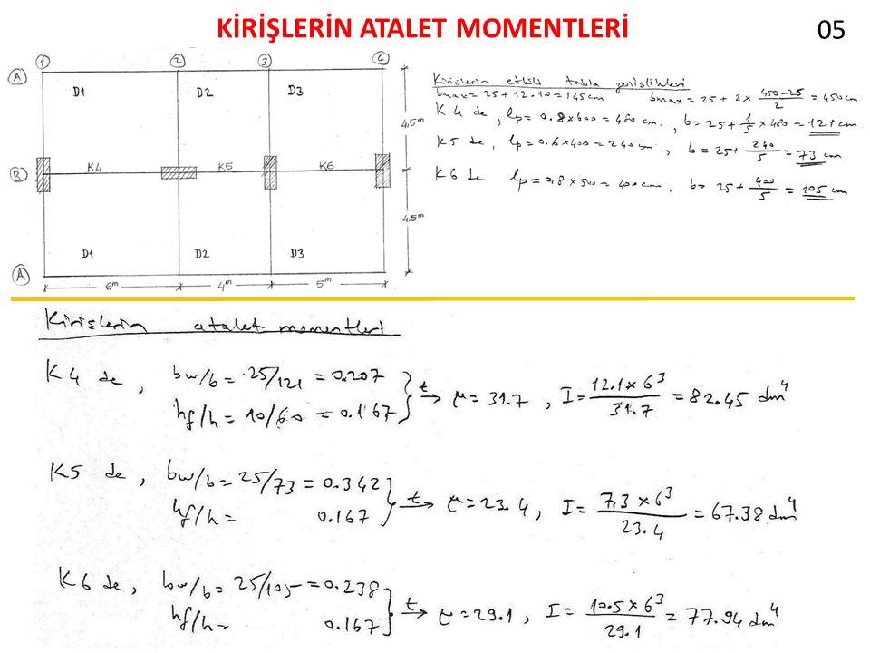 KİRİŞLERİN ATALET MOMENTLERİ 05