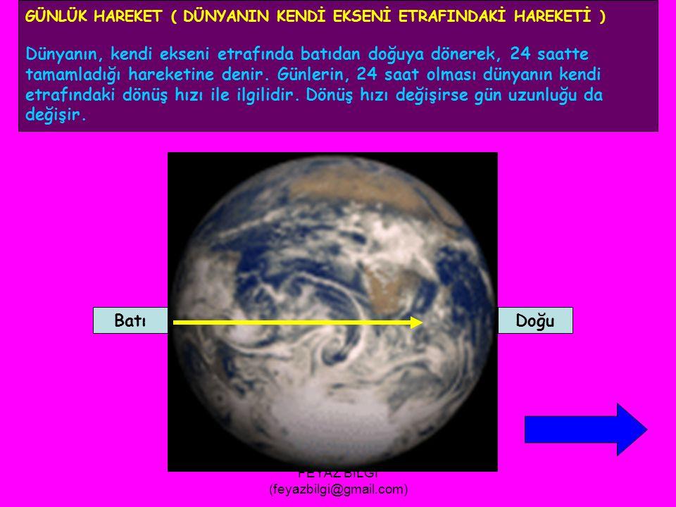 FEYAZ BİLGİ (feyazbilgi@gmail.com) 7-Kutup yıldızı, Kuzey kutup noktasına her zaman 90°.lik açıyla gelir.