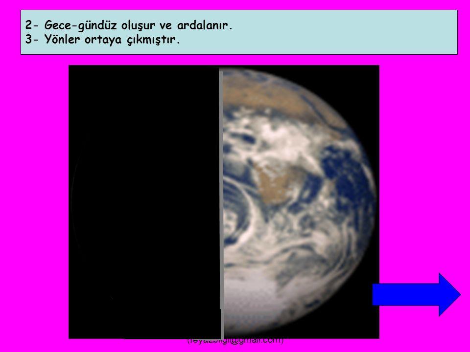 FEYAZ BİLGİ (feyazbilgi@gmail.com) GÜNLÜK HAREKETİN SONUÇLARI 1- Dünyanın, kendi etrafında en hızlı döndüğü yer Ekvatordur.