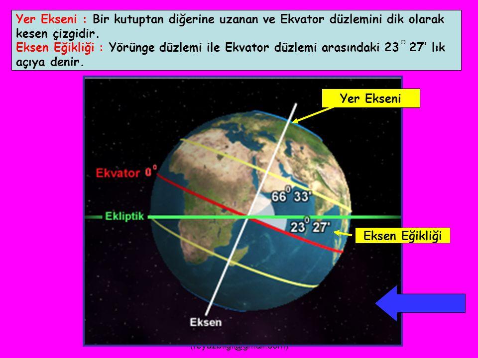 FEYAZ BİLGİ (feyazbilgi@gmail.com) Tanımlar: Ekvator Düzlemi : Ekvatordan geçtiği varsayılan düzleme denir.