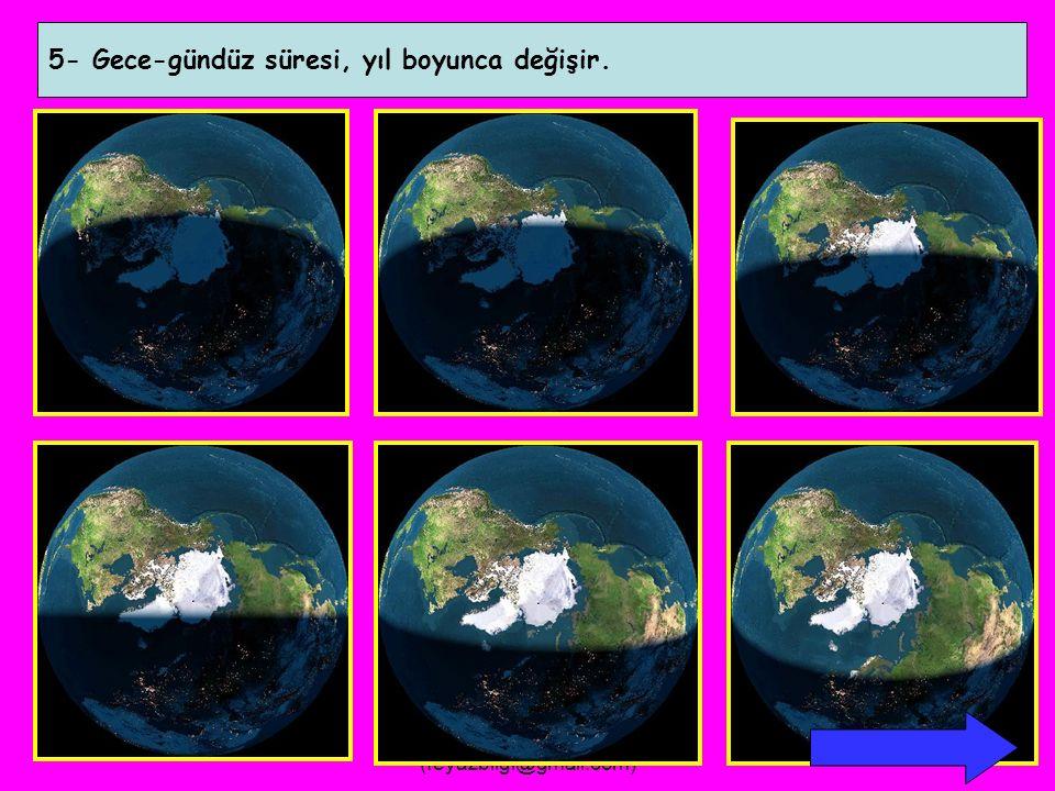 FEYAZ BİLGİ (feyazbilgi@gmail.com) 21M – 23 E21 H 21 A 4- Güneşin doğuş-batış saatleri ve yeri yıl boyunca değişir.