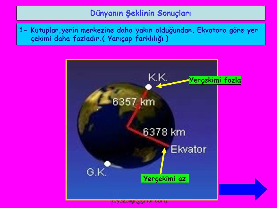 FEYAZ BİLGİ (feyazbilgi@gmail.com) Dünya,kutuplardan basık Ekvatordan şişkin bir küre şeklindedir.Bu şekle,Geoit denir