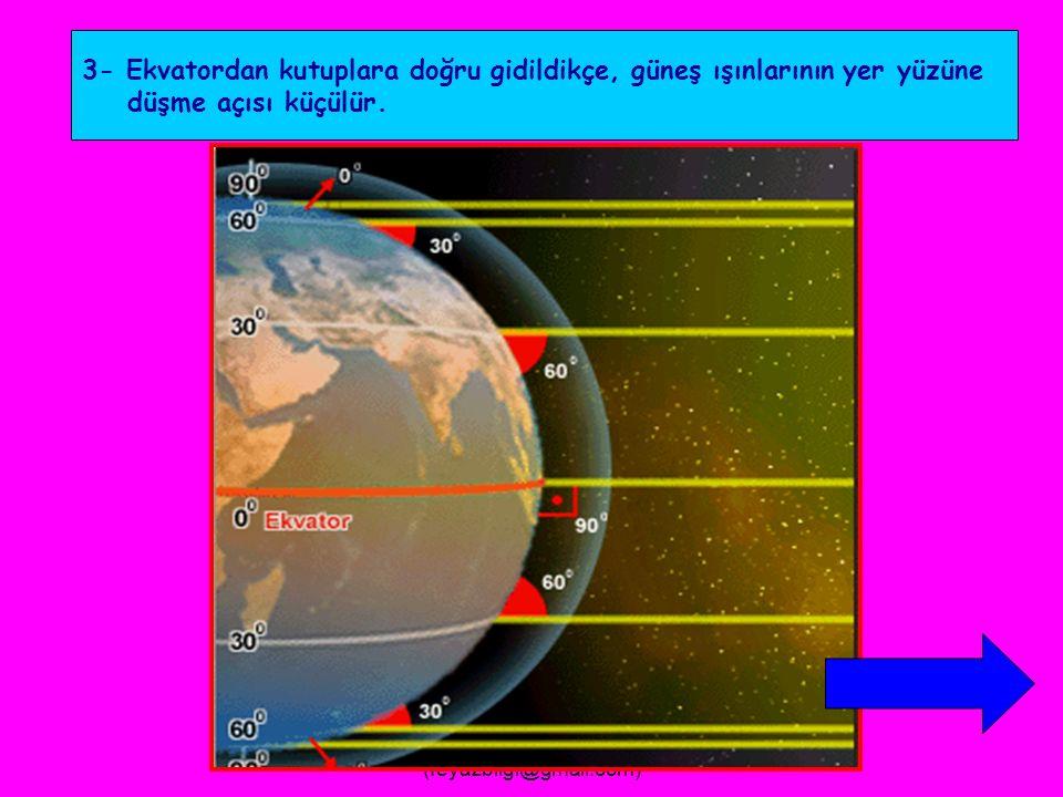 FEYAZ BİLGİ (feyazbilgi@gmail.com) 2- Ekvator çevresi, kutuplar çevresinden daha uzundur.