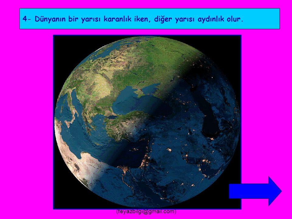 FEYAZ BİLGİ (feyazbilgi@gmail.com) 3- Ekvatordan kutuplara doğru gidildikçe, güneş ışınlarının yer yüzüne düşme açısı küçülür.