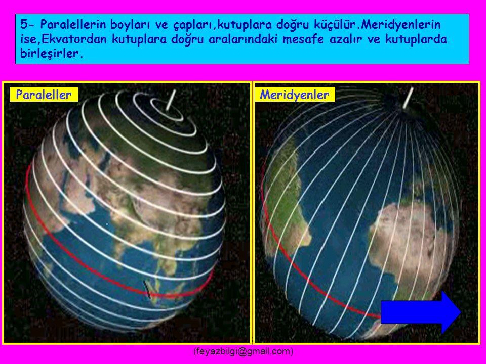 FEYAZ BİLGİ (feyazbilgi@gmail.com) 4- Dünyanın bir yarısı karanlık iken, diğer yarısı aydınlık olur.